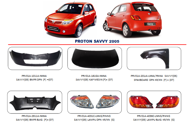 proton-savvy-bodypart